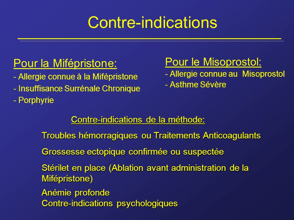 Contre-indications Pour la Mifépristone: - Allergie connue à la Mifépristone - Insuffisance Surrénale Chronique - Porphyrie Pour le Misoprostol: - All