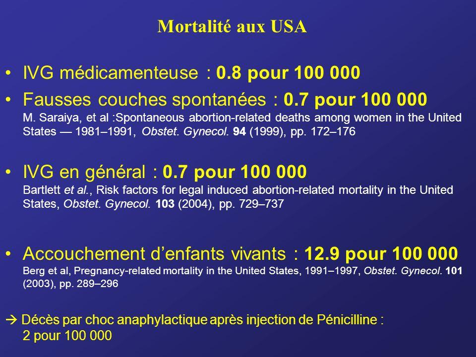 IVG médicamenteuse : 0.8 pour 100 000 Fausses couches spontanées : 0.7 pour 100 000 M. Saraiya, et al :Spontaneous abortion-related deaths among women