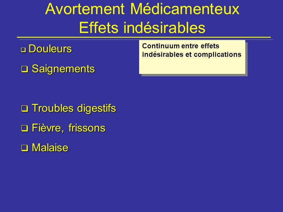 Avortement Médicamenteux Effets indésirables Douleurs Douleurs Saignements Saignements Troubles digestifs Troubles digestifs Fièvre, frissons Fièvre,