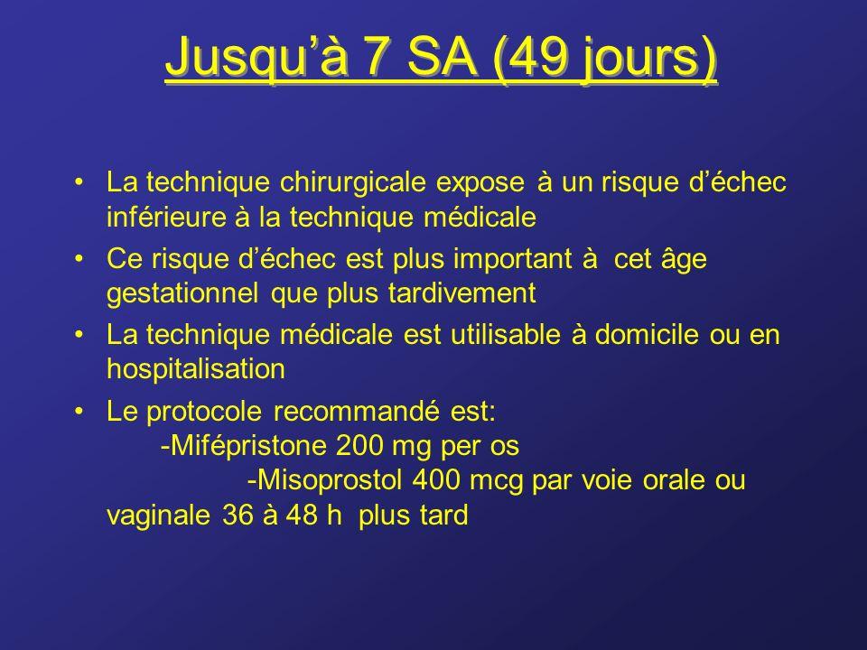 Jusquà 7 SA (49 jours) La technique chirurgicale expose à un risque déchec inférieure à la technique médicale Ce risque déchec est plus important à ce