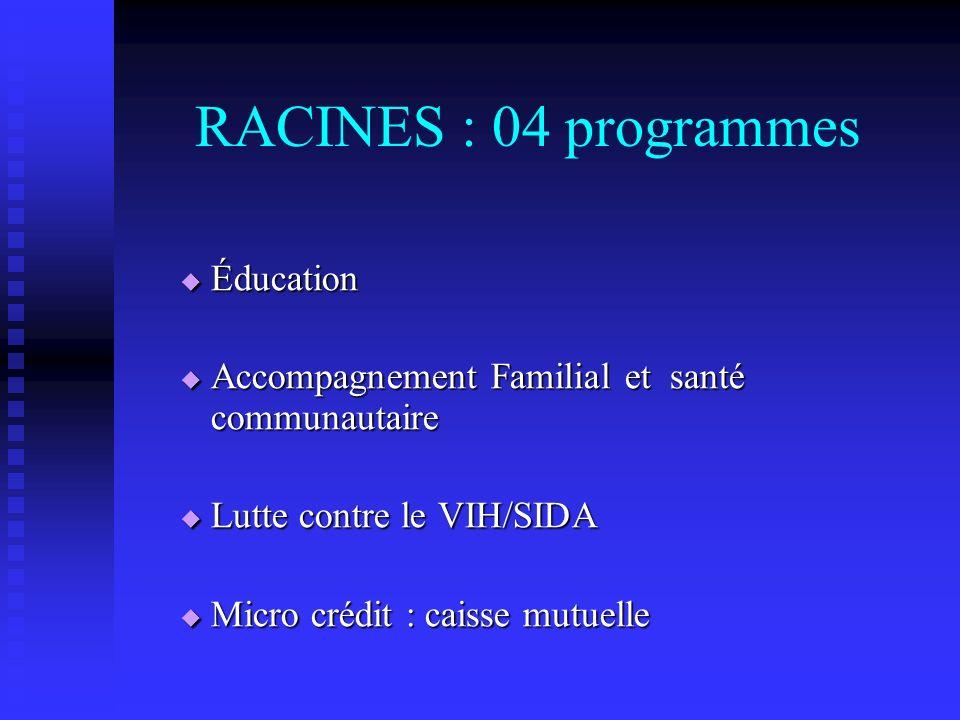 RACINES : 04 programmes Éducation Éducation Accompagnement Familial et santé communautaire Accompagnement Familial et santé communautaire Lutte contre