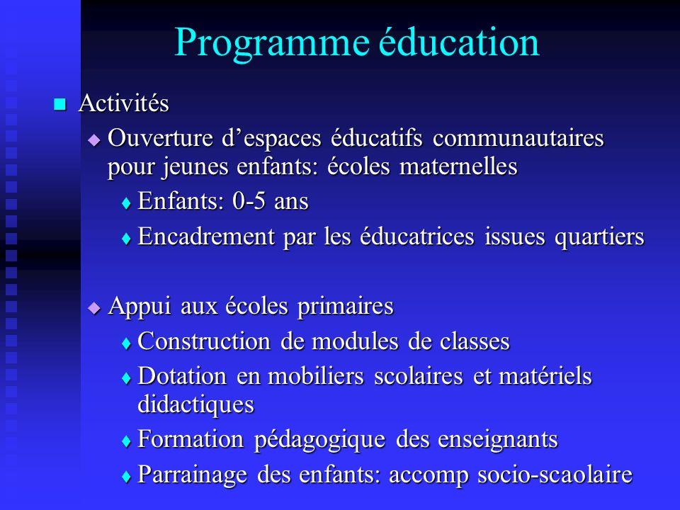 Programme éducation Activités Activités Ouverture despaces éducatifs communautaires pour jeunes enfants: écoles maternelles Ouverture despaces éducati