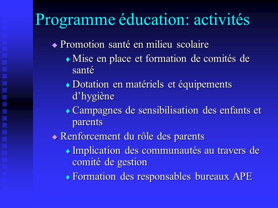Programme éducation: activités Promotion santé en milieu scolaire Promotion santé en milieu scolaire Mise en place et formation de comités de santé Mi