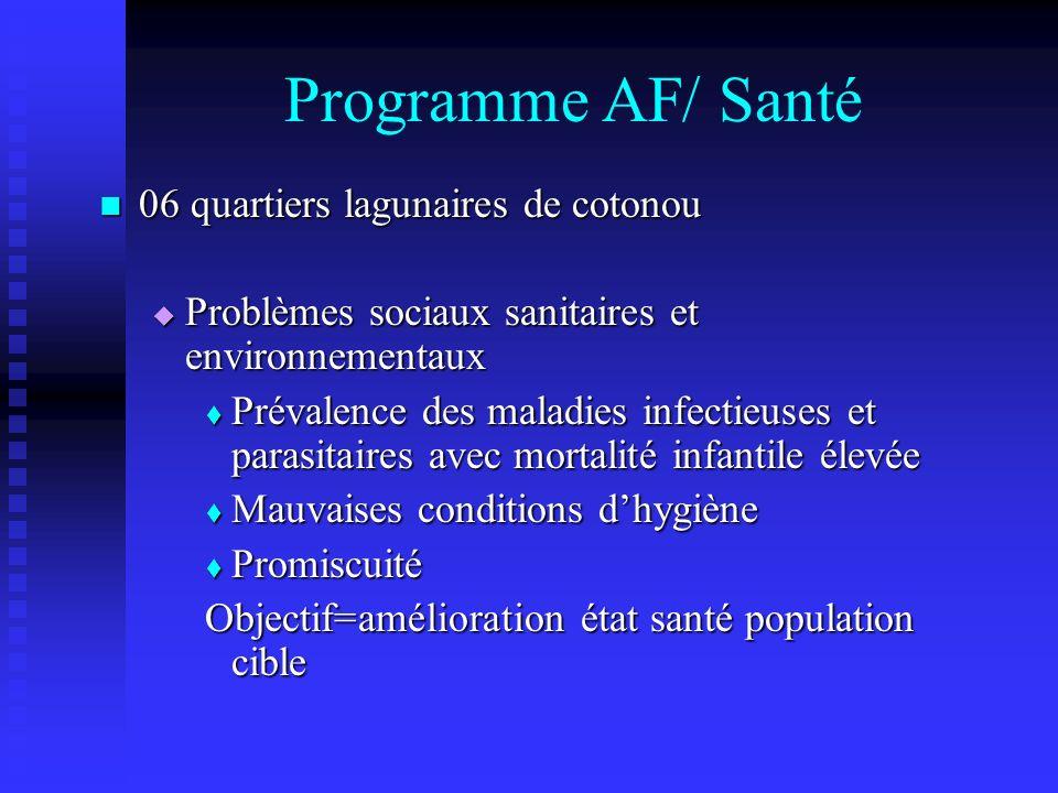 Programme AF/ Santé 06 quartiers lagunaires de cotonou 06 quartiers lagunaires de cotonou Problèmes sociaux sanitaires et environnementaux Problèmes s
