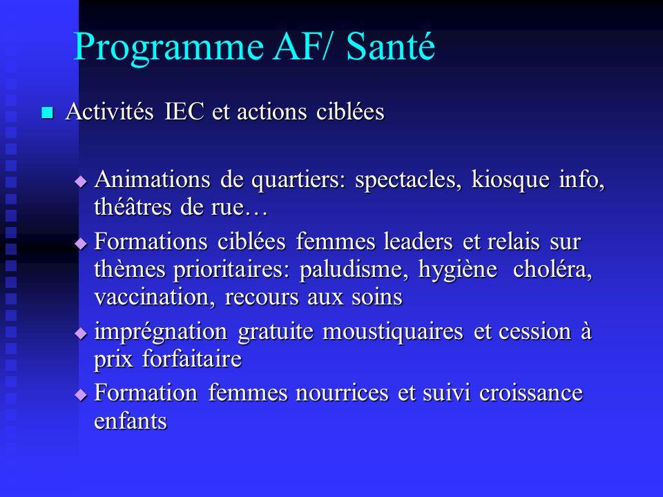 Programme AF/ Santé Activités IEC et actions ciblées Activités IEC et actions ciblées Animations de quartiers: spectacles, kiosque info, théâtres de r