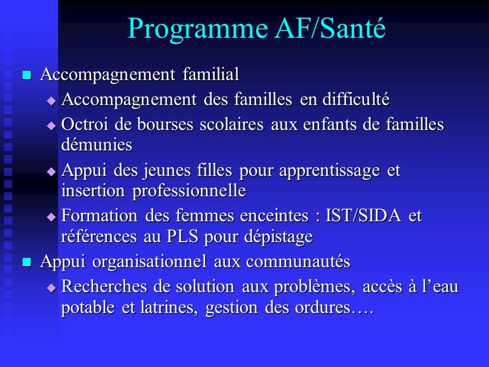 Programme AF/Santé Accompagnement familial Accompagnement familial Accompagnement des familles en difficulté Accompagnement des familles en difficulté