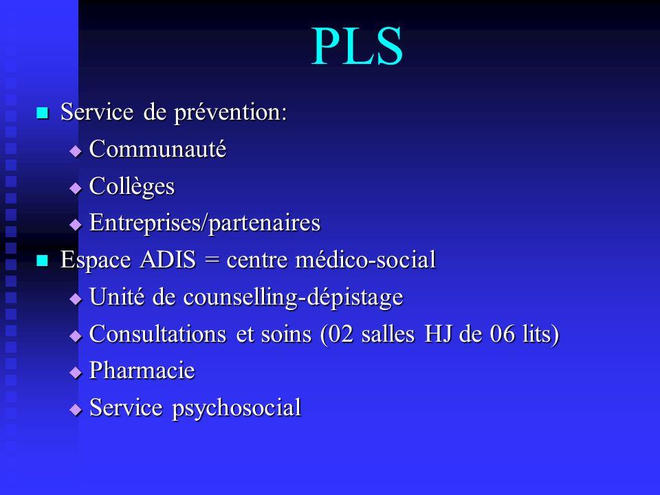 PLS Service de prévention: Service de prévention: Communauté Communauté Collèges Collèges Entreprises/partenaires Entreprises/partenaires Espace ADIS