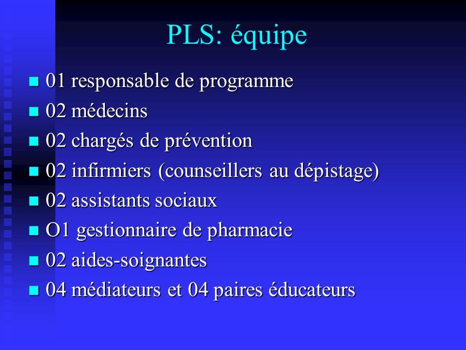 PLS: équipe 01 responsable de programme 01 responsable de programme 02 médecins 02 médecins 02 chargés de prévention 02 chargés de prévention 02 infir