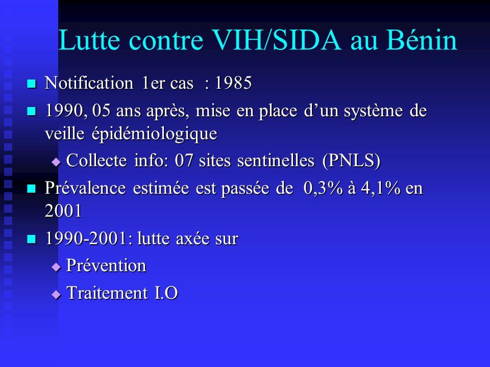 Lutte contre VIH/SIDA au Bénin Notification 1er cas : 1985 Notification 1er cas : 1985 1990, 05 ans après, mise en place dun système de veille épidémi