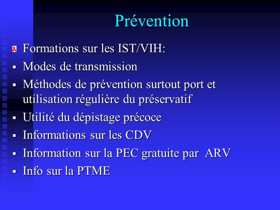 Prévention Formations sur les IST/VIH: Modes de transmission Modes de transmission Méthodes de prévention surtout port et utilisation régulière du pré