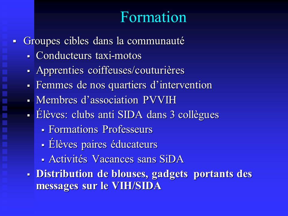 Formation Groupes cibles dans la communauté Groupes cibles dans la communauté Conducteurs taxi-motos Conducteurs taxi-motos Apprenties coiffeuses/cout