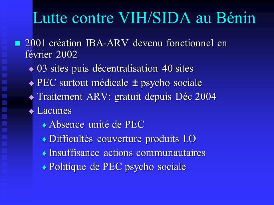 Lutte contre VIH/SIDA au Bénin 2001 création IBA-ARV devenu fonctionnel en février 2002 2001 création IBA-ARV devenu fonctionnel en février 2002 03 si