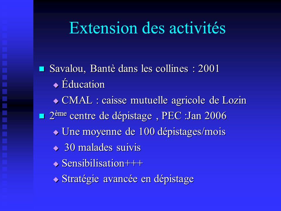Extension des activités Savalou, Bantè dans les collines : 2001 Savalou, Bantè dans les collines : 2001 Éducation Éducation CMAL : caisse mutuelle agr
