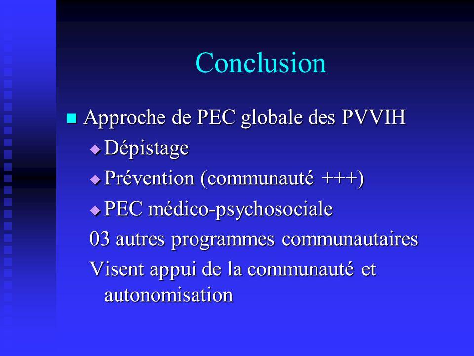 Conclusion Approche de PEC globale des PVVIH Approche de PEC globale des PVVIH Dépistage Dépistage Prévention (communauté +++) Prévention (communauté