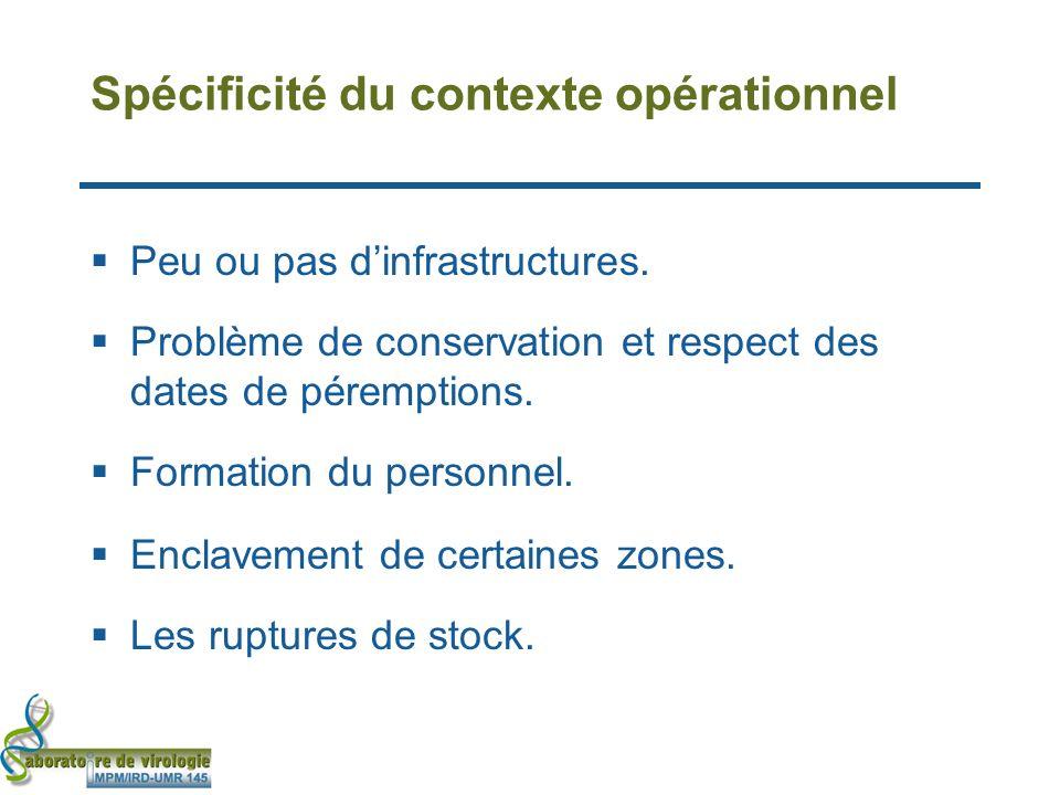 Spécificité du contexte opérationnel Peu ou pas dinfrastructures.