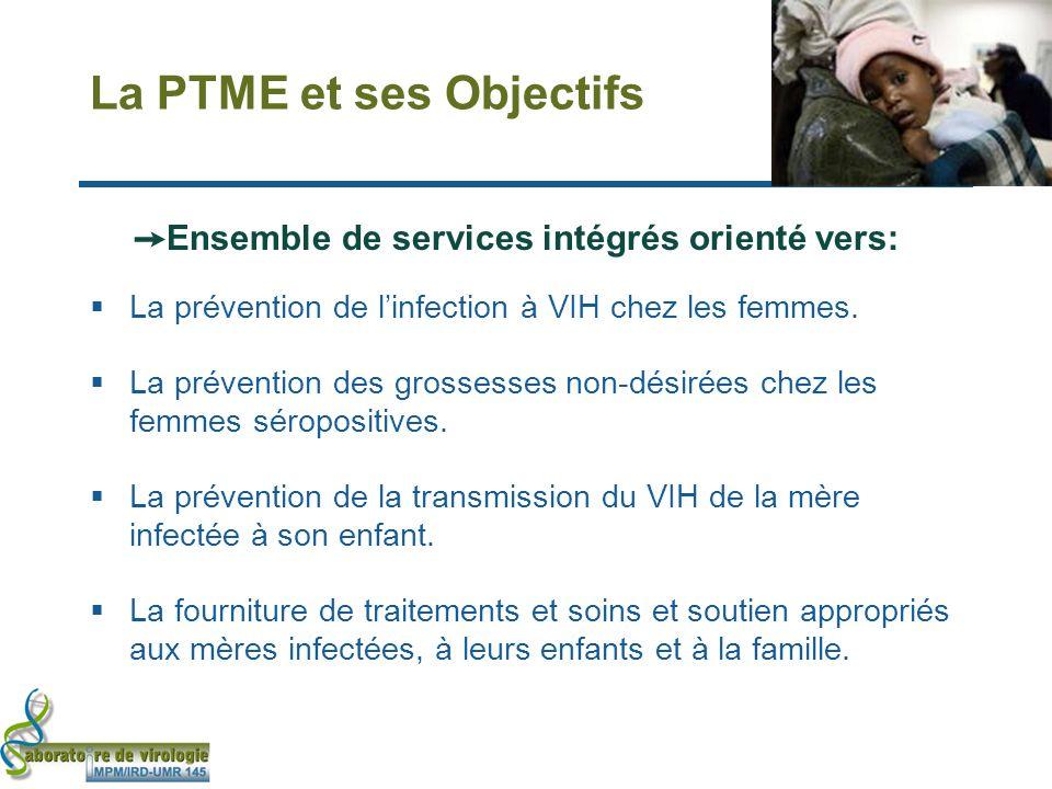 La PTME et ses Objectifs La prévention de linfection à VIH chez les femmes.
