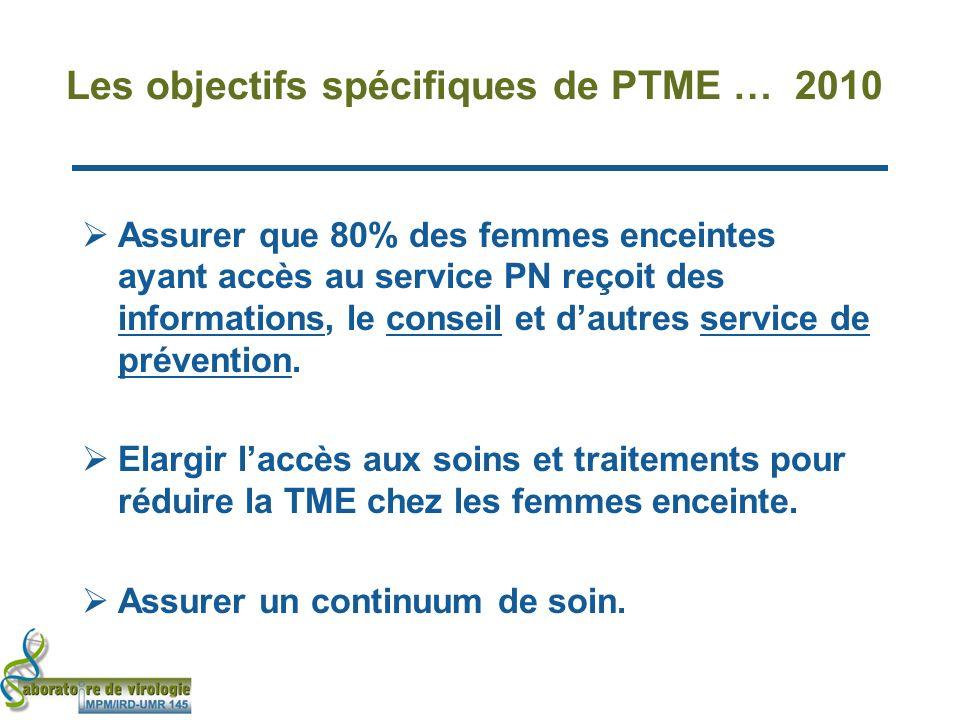 Les objectifs spécifiques de PTME … 2010 Assurer que 80% des femmes enceintes ayant accès au service PN reçoit des informations, le conseil et dautres service de prévention.