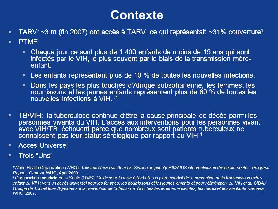 Contexte TARV: ~3 m (fin 2007) ont accès à TARV, ce qui représentait ~31% couverture 1 PTME: Chaque jour ce sont plus de 1 400 enfants de moins de 15