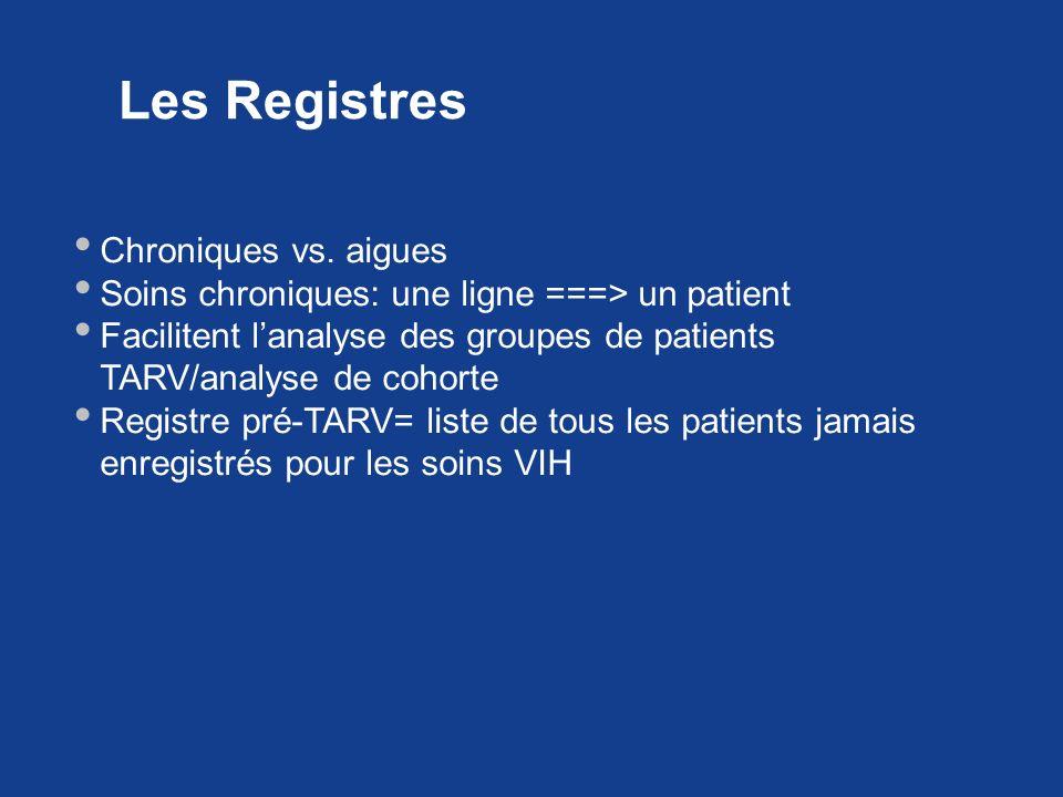 Les Registres Chroniques vs. aigues Soins chroniques: une ligne ===> un patient Facilitent lanalyse des groupes de patients TARV/analyse de cohorte Re