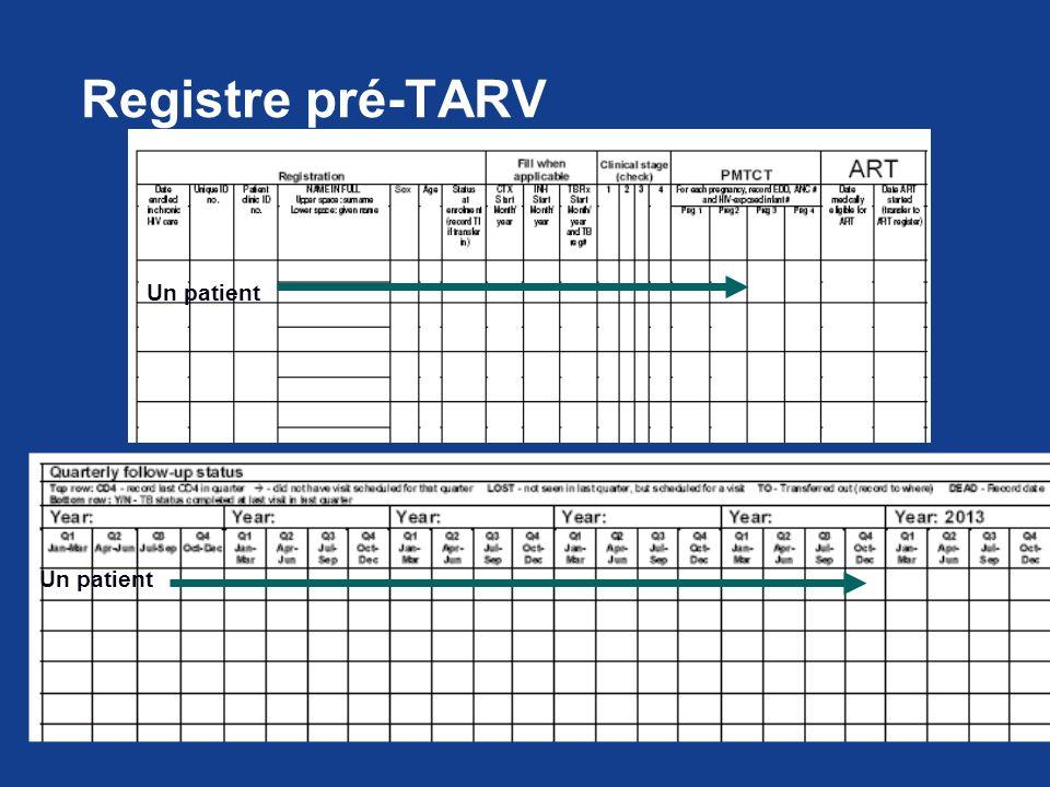 Registre pré-TARV Un patient