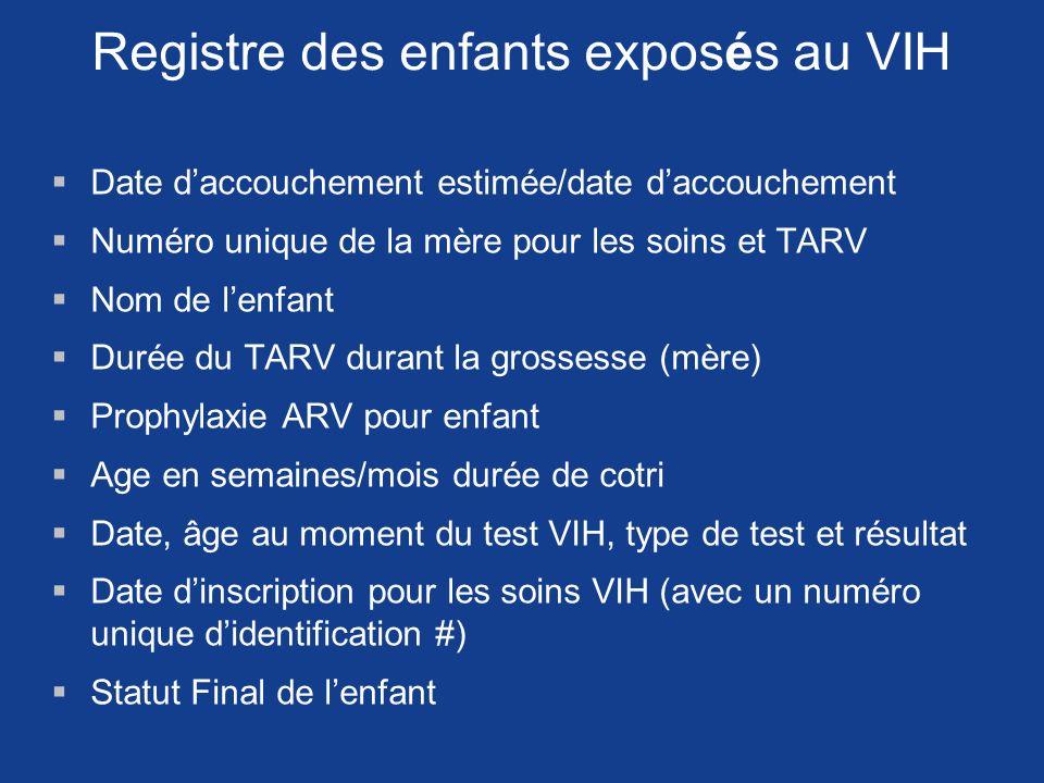 Registre des enfants exposés au VIH Date daccouchement estimée/date daccouchement Numéro unique de la mère pour les soins et TARV Nom de lenfant Durée