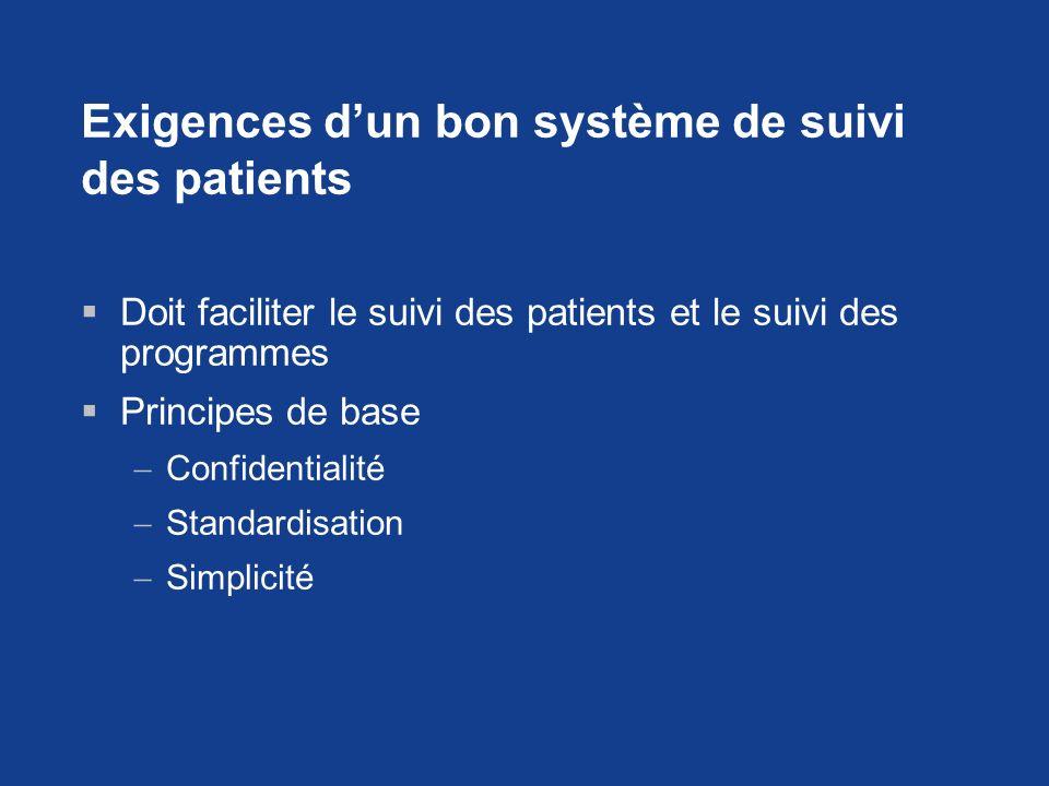 Exigences dun bon système de suivi des patients Doit faciliter le suivi des patients et le suivi des programmes Principes de base Confidentialité Stan