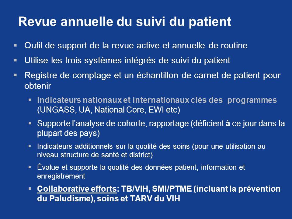 Revue annuelle du suivi du patient Outil de support de la revue active et annuelle de routine Utilise les trois systèmes intégrés de suivi du patient