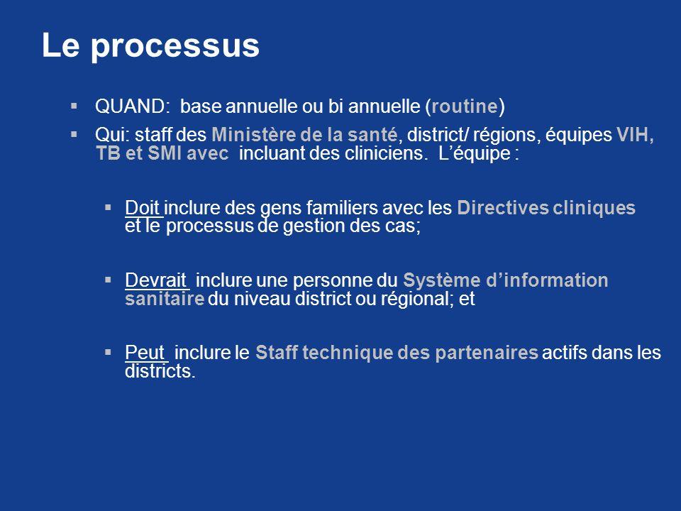 Le processus QUAND: base annuelle ou bi annuelle (routine ) Qui: staff des Ministère de la santé, district/ régions, équipes VIH, TB et SMI avec inclu