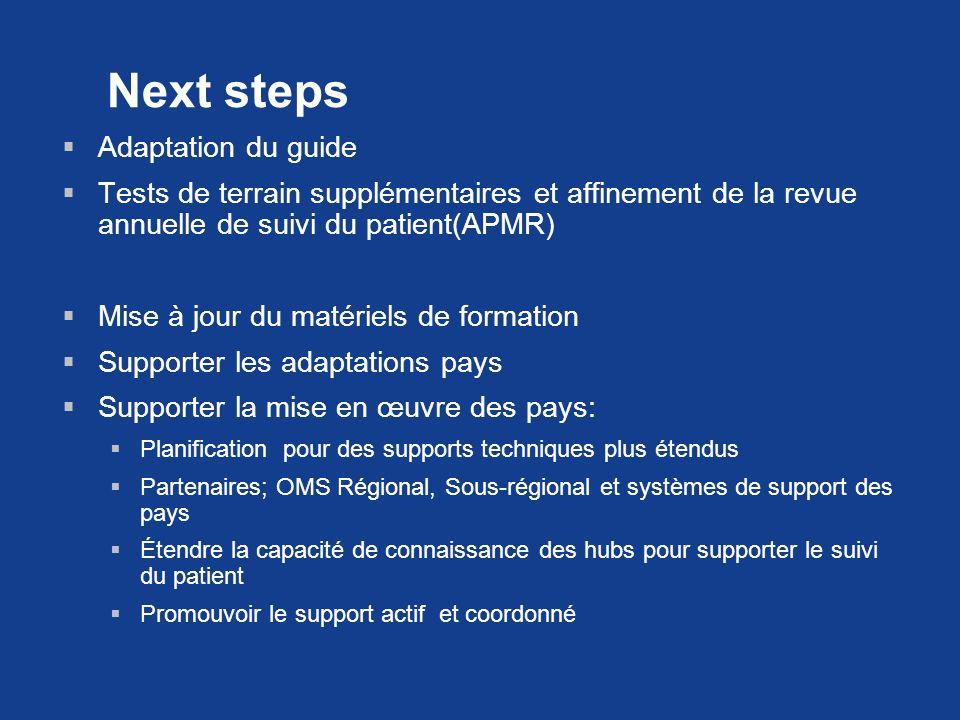 Next steps Adaptation du guide Tests de terrain supplémentaires et affinement de la revue annuelle de suivi du patient(APMR) Mise à jour du matériels
