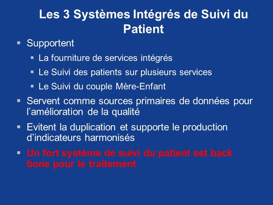 Les 3 Systèmes Intégrés de Suivi du Patient Supportent La fourniture de services intégrés Le Suivi des patients sur plusieurs services Le Suivi du cou