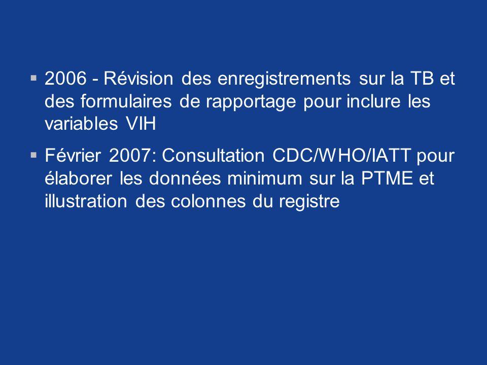 2006 - Révision des enregistrements sur la TB et des formulaires de rapportage pour inclure les variables VIH Février 2007: Consultation CDC/WHO/IATT