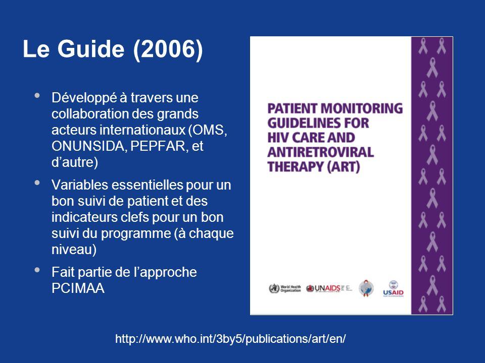 Le Guide (2006) Développé à travers une collaboration des grands acteurs internationaux (OMS, ONUNSIDA, PEPFAR, et dautre) Variables essentielles pour