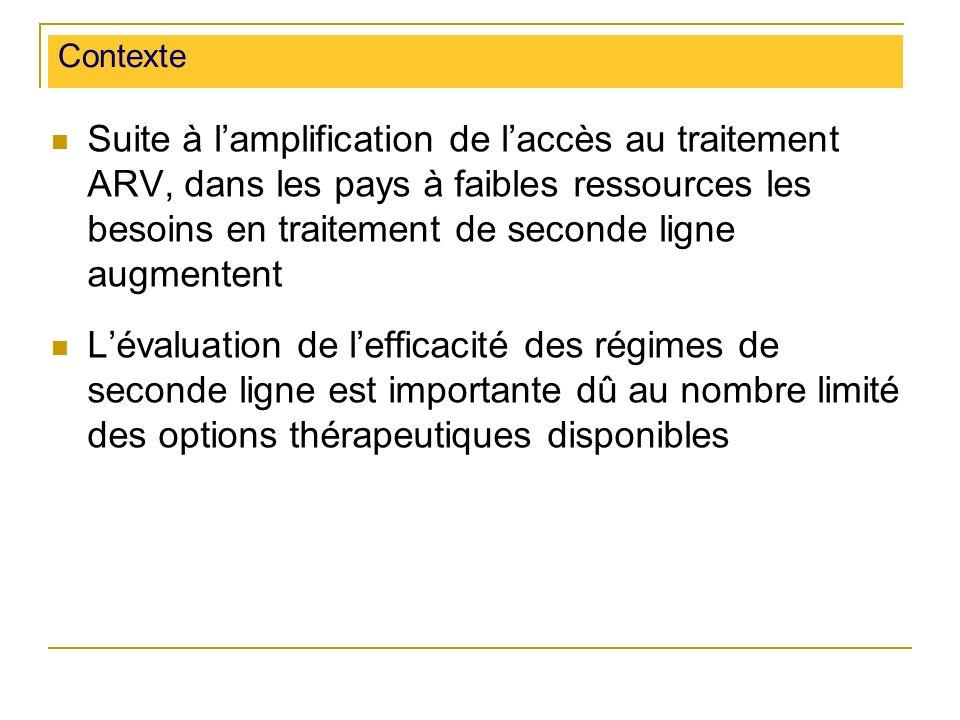 Contexte Suite à lamplification de laccès au traitement ARV, dans les pays à faibles ressources les besoins en traitement de seconde ligne augmentent Lévaluation de lefficacité des régimes de seconde ligne est importante dû au nombre limité des options thérapeutiques disponibles