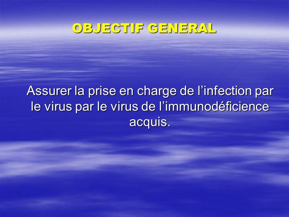 OBJECTIF GENERAL Assurer la prise en charge de linfection par le virus par le virus de limmunodéficience acquis.