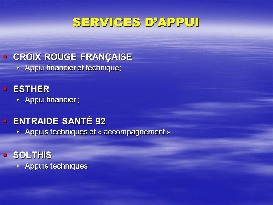 SERVICES DAPPUI CROIX ROUGE FRANÇAISE CROIX ROUGE FRANÇAISE Appui financier et technique;Appui financier et technique; ESTHER ESTHER Appui financier ;