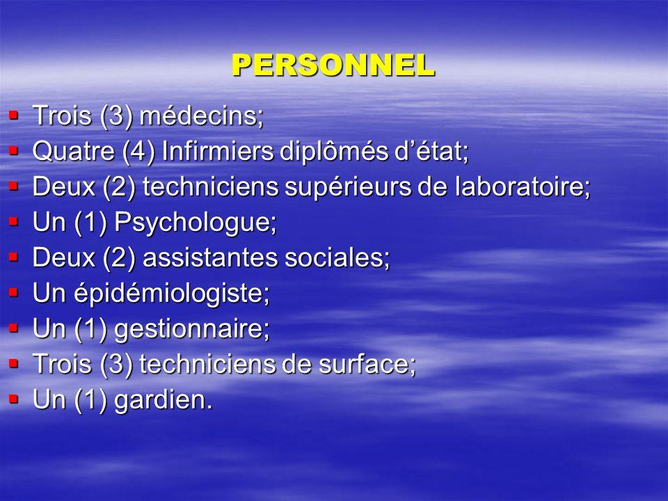PERSONNEL Trois (3) médecins; Trois (3) médecins; Quatre (4) Infirmiers diplômés détat; Quatre (4) Infirmiers diplômés détat; Deux (2) techniciens sup