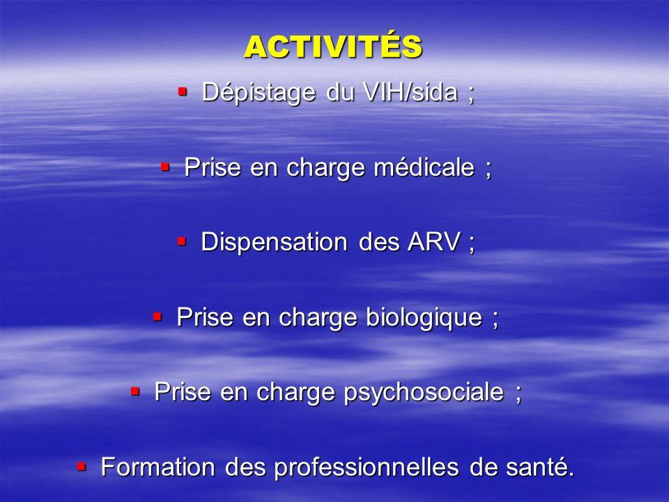 ACTIVITÉS Dépistage du VIH/sida ; Dépistage du VIH/sida ; Prise en charge médicale ; Prise en charge médicale ; Dispensation des ARV ; Dispensation de