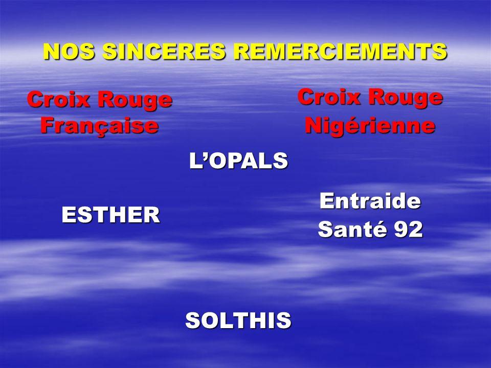 NOS SINCERES REMERCIEMENTS Croix Rouge Française Nigérienne LOPALS ESTHER Entraide Santé 92 SOLTHIS