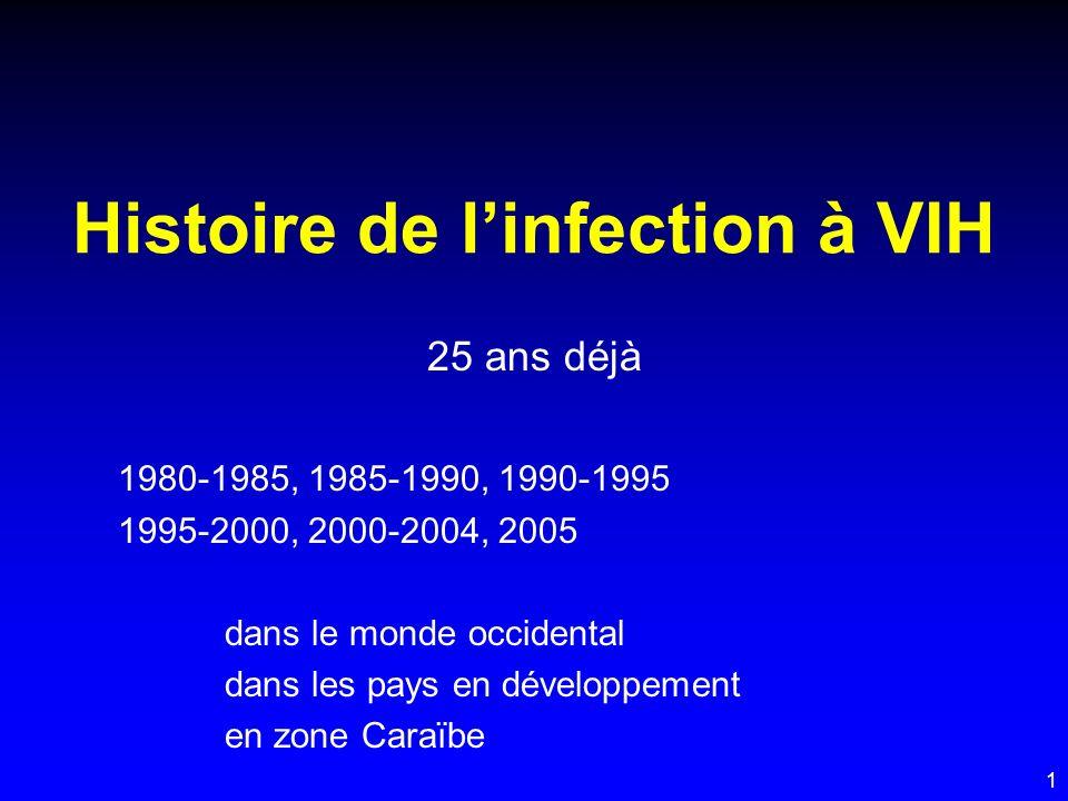 12 B/ La période 1985 – 1990 (1.Lépidémie sétend) b) Dans les pays en développement - La progression est significative en Afrique Centrale et de lest (15 à 20% de la population générale est touchée) Cameroun et Nigeria résistent = environ 5% - LAfrique de lOuest est inégalement touchée par le VIH1 (2 à 5%) (surtout Mali et Côte dIvoire atteignant 12%) - Le VIH2 semble se cantonner à quelques pays dAfrique de lOuest (Guinée Bissau – Mali – Sénégal – Côte dIvoire) - LAsie est atteinte (Thaïlande – Indes 1997) et une piste africaine se dessine à partir de lAfrique de lest) - LAmérique latine est peu touchée (grandes villes dArgentine et du Brésil)