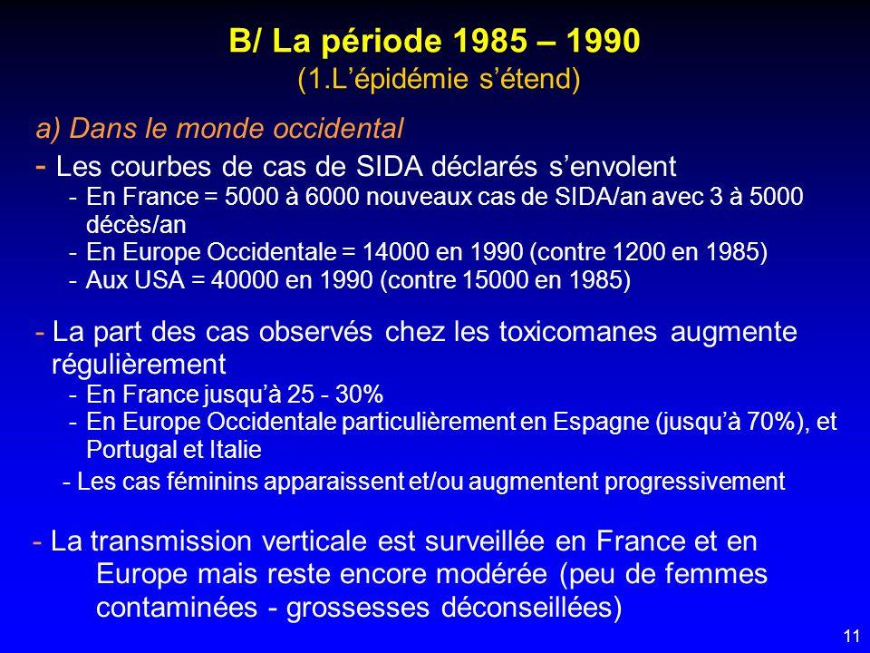 11 B/ La période 1985 – 1990 (1.Lépidémie sétend) a) Dans le monde occidental - Les courbes de cas de SIDA déclarés senvolent -En France = 5000 à 6000