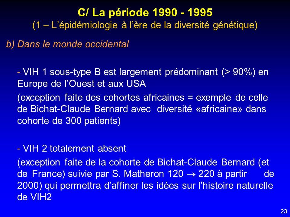 23 C/ La période 1990 - 1995 (1 – Lépidémiologie à lère de la diversité génétique) b) Dans le monde occidental - VIH 1 sous-type B est largement prédo