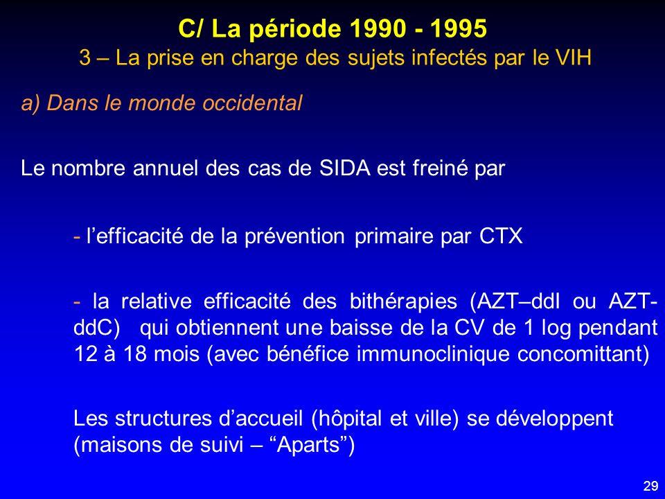 29 C/ La période 1990 - 1995 3 – La prise en charge des sujets infectés par le VIH a) Dans le monde occidental Le nombre annuel des cas de SIDA est fr