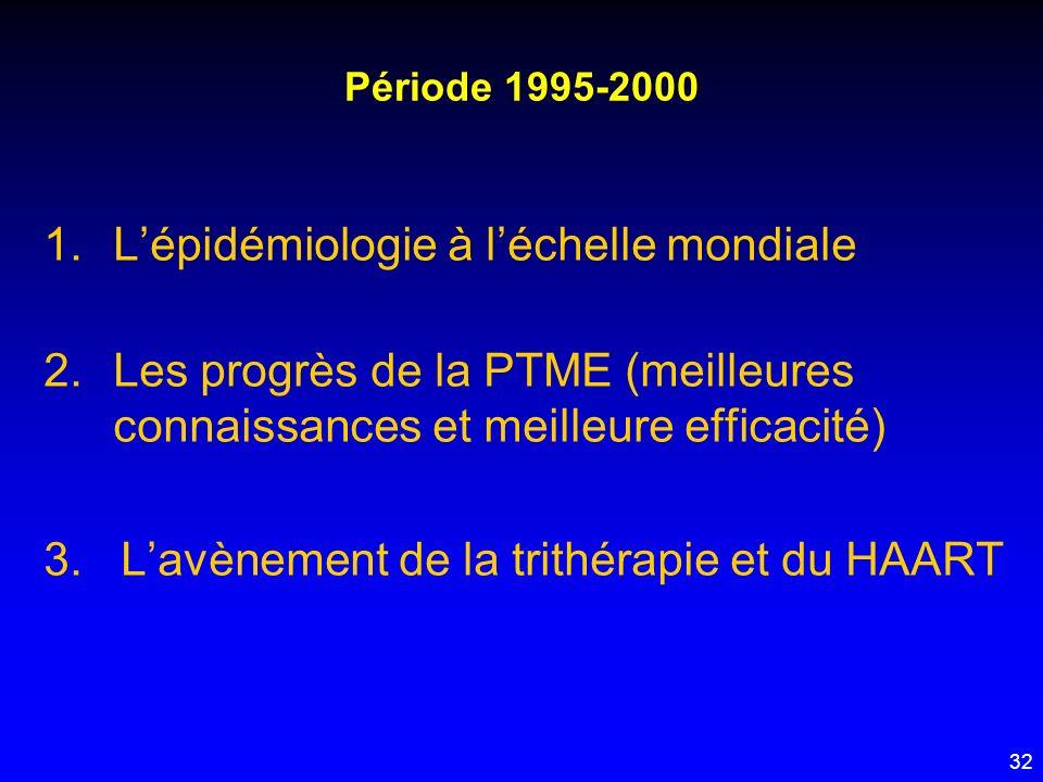 32 Période 1995-2000 1.Lépidémiologie à léchelle mondiale 2.Les progrès de la PTME (meilleures connaissances et meilleure efficacité) 3. Lavènement de
