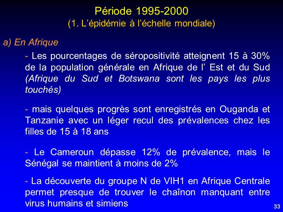 33 Période 1995-2000 (1. Lépidémie à léchelle mondiale) a) En Afrique - Les pourcentages de séropositivité atteignent 15 à 30% de la population généra