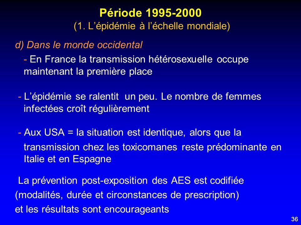 36 Période 1995-2000 (1. Lépidémie à léchelle mondiale) d) Dans le monde occidental - En France la transmission hétérosexuelle occupe maintenant la pr
