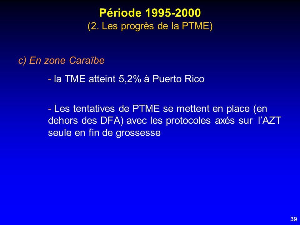 39 Période 1995-2000 (2. Les progrès de la PTME) c) En zone Caraïbe - la TME atteint 5,2% à Puerto Rico - Les tentatives de PTME se mettent en place (
