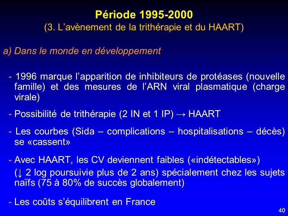 40 Période 1995-2000 (3. Lavènement de la trithérapie et du HAART) a) Dans le monde en développement - 1996 marque lapparition de inhibiteurs de proté