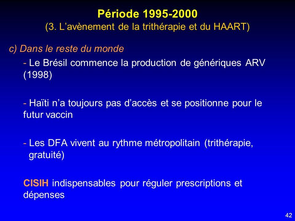 42 Période 1995-2000 (3. Lavènement de la trithérapie et du HAART) c) Dans le reste du monde - Le Brésil commence la production de génériques ARV (199