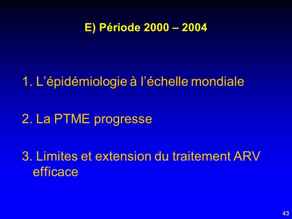 43 E) Période 2000 – 2004 1. Lépidémiologie à léchelle mondiale 2. La PTME progresse 3. Limites et extension du traitement ARV efficace