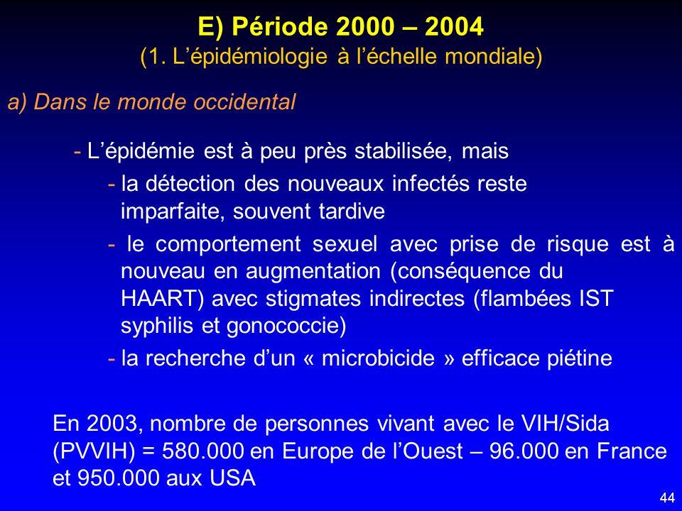 44 E) Période 2000 – 2004 (1. Lépidémiologie à léchelle mondiale) a) Dans le monde occidental - Lépidémie est à peu près stabilisée, mais - la détecti